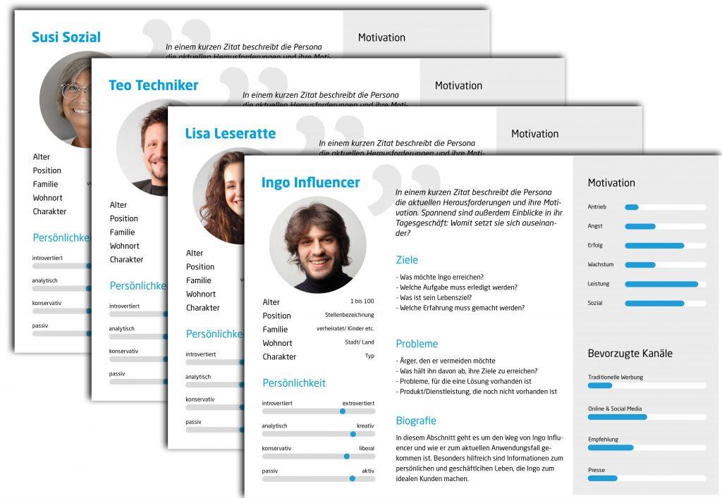 Beispiele für Buyer Personas