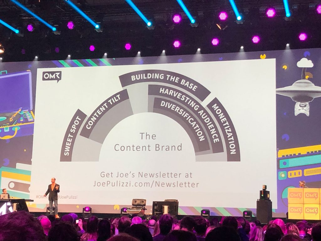 OMR Content Marketing