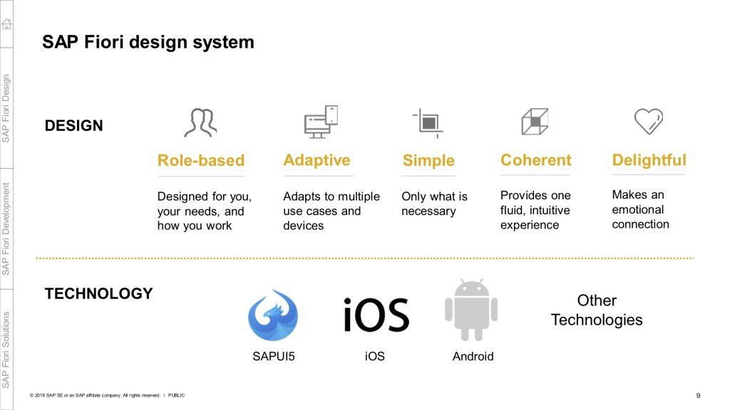 SAP Fiori 3 ist Rollenbasiert, Adaptiv, simpel, logisch, angenehm zu nutzen und plattformunabhängig.