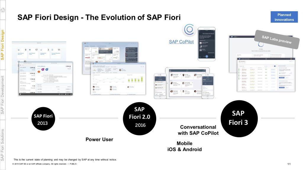 Die Evolution von SAP Fiori 1 bis 3