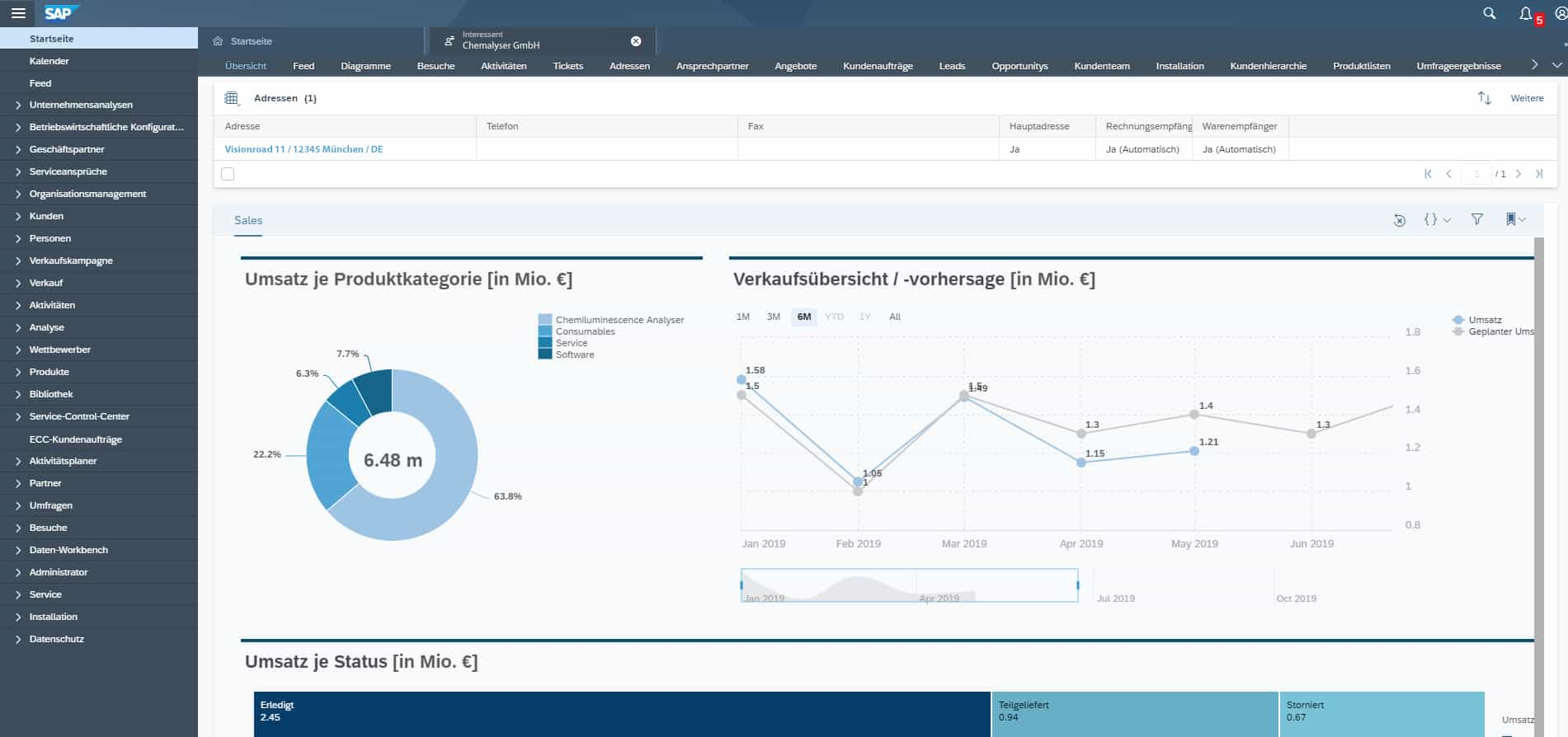 SAP Analytics Cloud in C4C eingebunden
